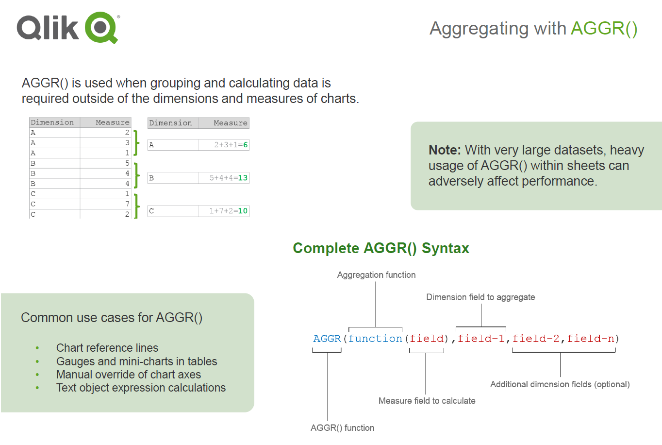 Карточки по обучению QlikView (Aggr, Set Analysis, QVD и др