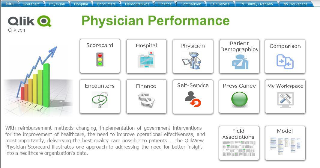 Скачать бесплатно QlikView Physician Performance Scorecard.qvw