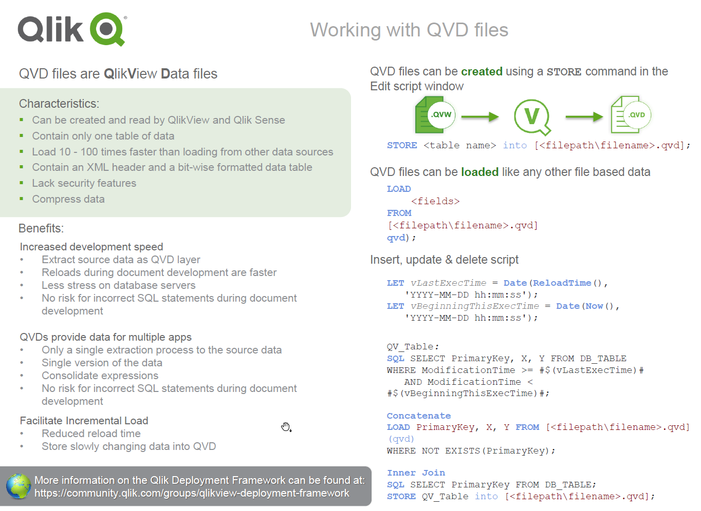 Карточки по обучению QlikView (Aggr, Set Analysis, QVD и др)