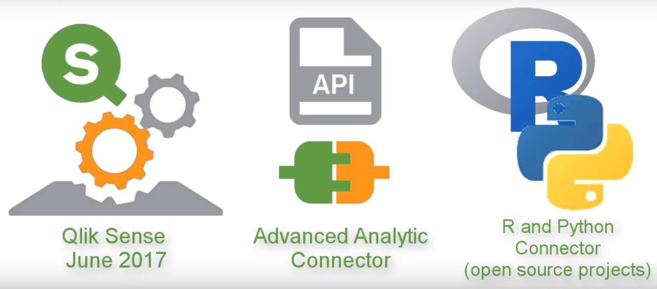 Advanced Analytics Integration in QlikView 12 - Интеграция с R, Python