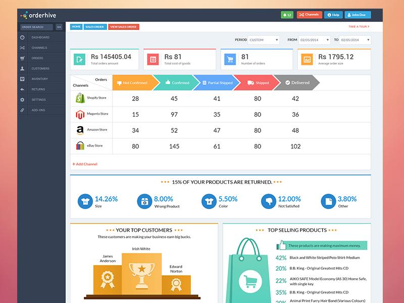 Каталог Дашбордов (Dashboard) для разработчиков QlikView и Qlik Sense. Примеры дашбордов для разработчиков Qlik